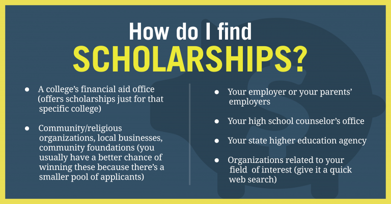 How-do-I-Find-Scholarships-768x402