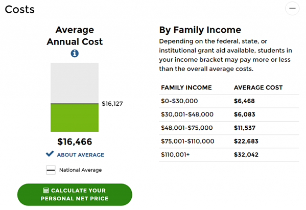Scorecard-Cost-Sample-768x527
