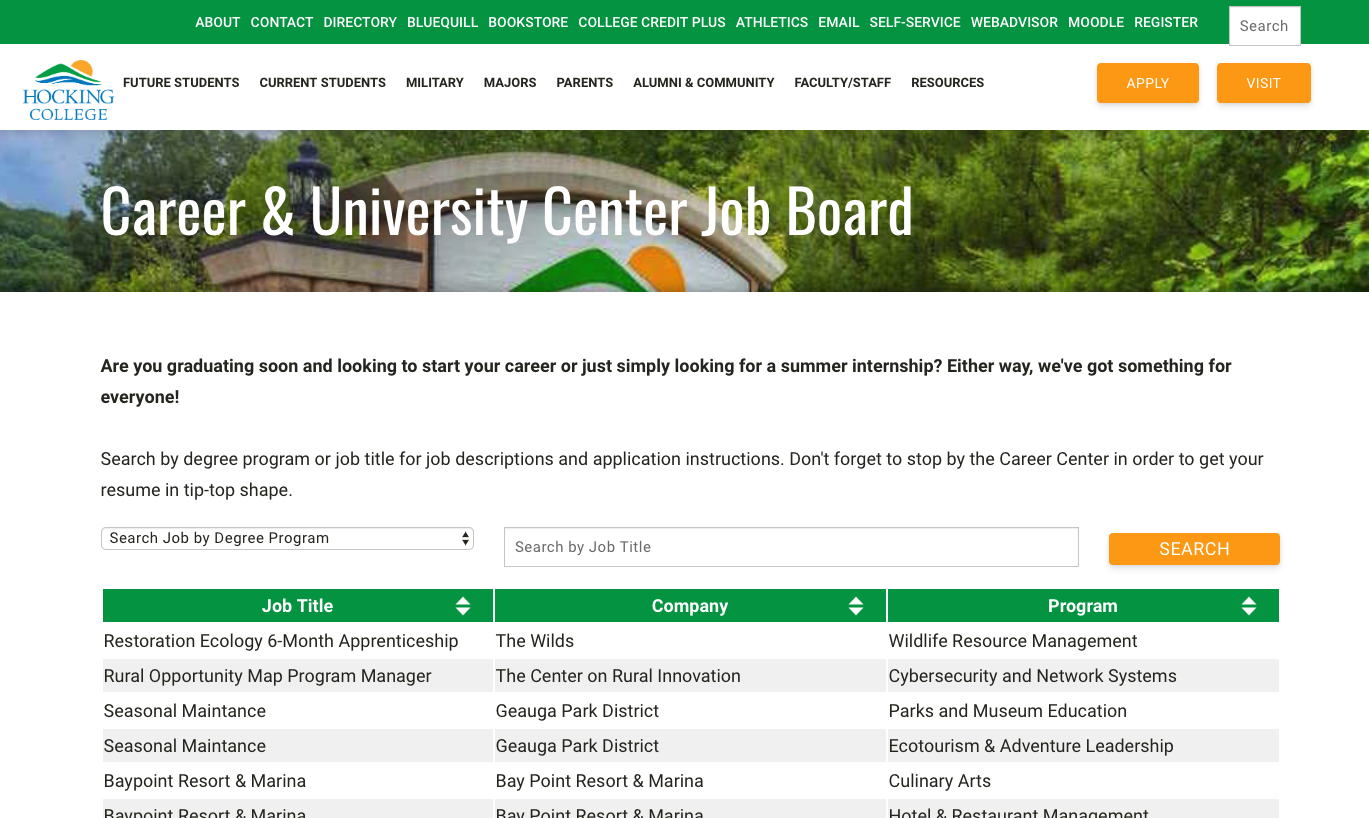 Career and University Center Job Board | Get a Job and Get Paid: How to Make the Career and University Center's Job Board Work for You